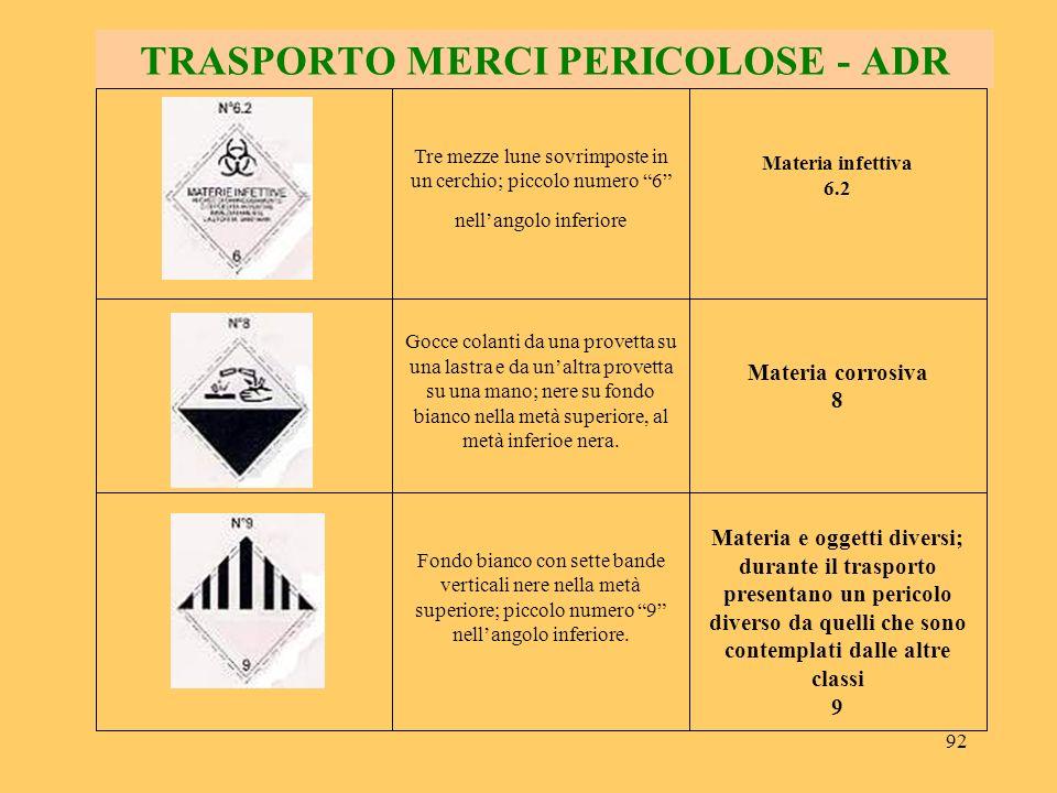 92 Materia e oggetti diversi; durante il trasporto presentano un pericolo diverso da quelli che sono contemplati dalle altre classi 9 Fondo bianco con