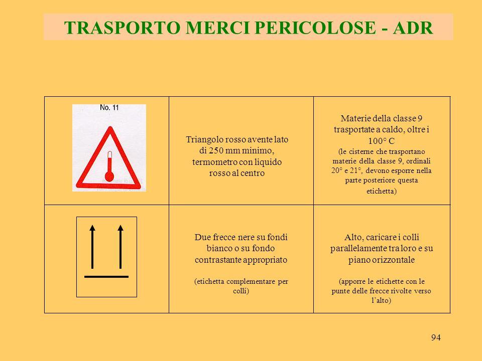 95 TRASPORTO MERCI PERICOLOSE - ADR Il numero superiore rappresenta il n° di identificazione del pericolo o n° KEMLER, può essere di due o tre cifre e può essere preceduto dalla lettera X che indica il divieto assoluto di utilizzare acqua.