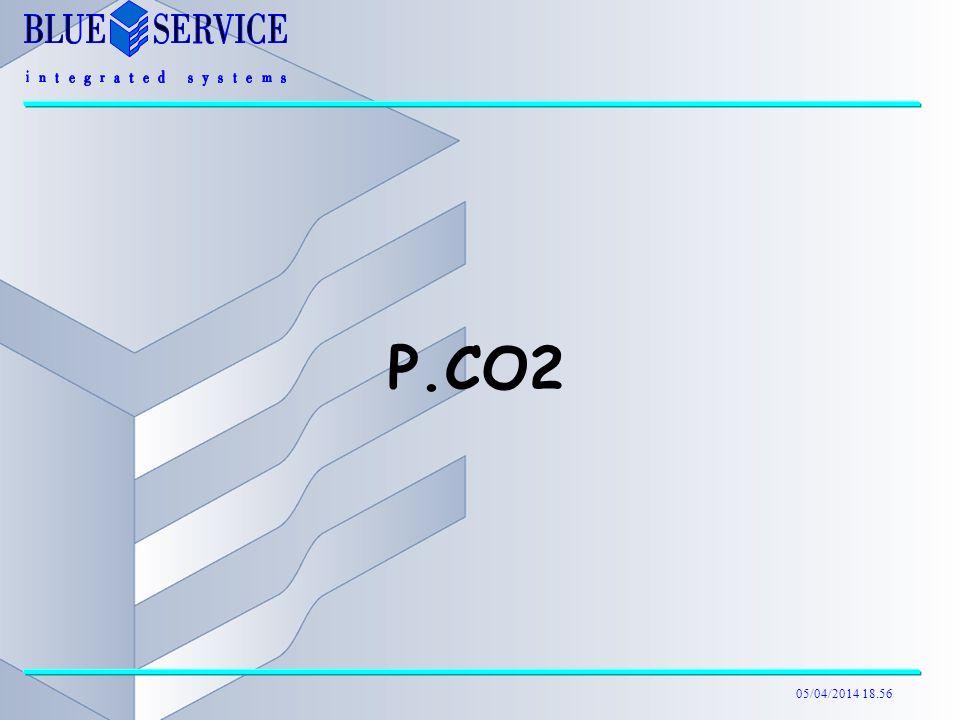 05/04/2014 18.57 P.CO2