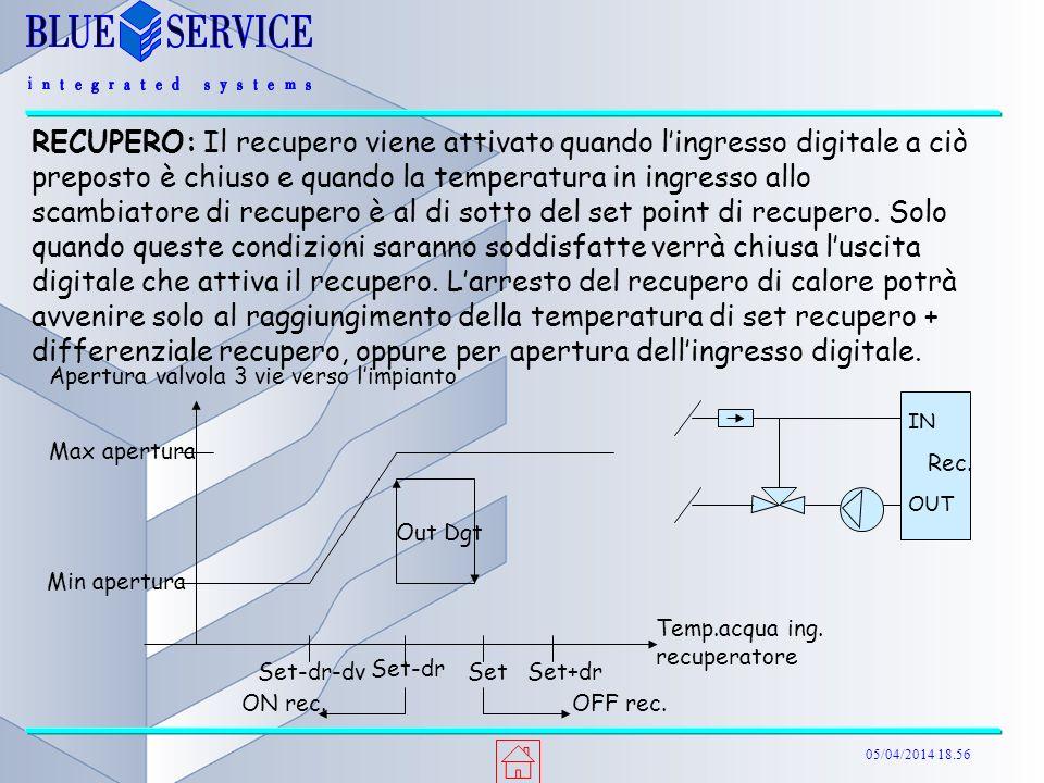 05/04/2014 18.57 RECUPERO: Il recupero viene attivato quando lingresso digitale a ciò preposto è chiuso e quando la temperatura in ingresso allo scambiatore di recupero è al di sotto del set point di recupero.
