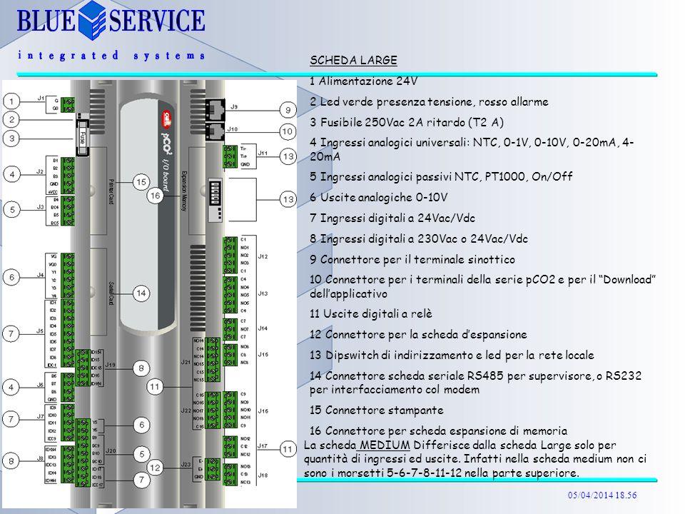 05/04/2014 18.57 SCHEDA LARGE 1 Alimentazione 24V 2 Led verde presenza tensione, rosso allarme 3 Fusibile 250Vac 2A ritardo (T2 A) 4 Ingressi analogici universali: NTC, 0-1V, 0-10V, 0-20mA, 4- 20mA 5 Ingressi analogici passivi NTC, PT1000, On/Off 6 Uscite analogiche 0-10V 7 Ingressi digitali a 24Vac/Vdc 8 Ingressi digitali a 230Vac o 24Vac/Vdc 9 Connettore per il terminale sinottico 10 Connettore per i terminali della serie pCO2 e per il Download dellapplicativo 11 Uscite digitali a relè 12 Connettore per la scheda despansione 13 Dipswitch di indirizzamento e led per la rete locale 14 Connettore scheda seriale RS485 per supervisore, o RS232 per interfacciamento col modem 15 Connettore stampante 16 Connettore per scheda espansione di memoria La scheda MEDIUM Differisce dalla scheda Large solo per quantità di ingressi ed uscite.