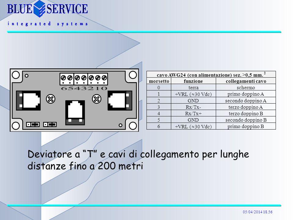 Deviatore a T e cavi di collegamento per lunghe distanze fino a 200 metri
