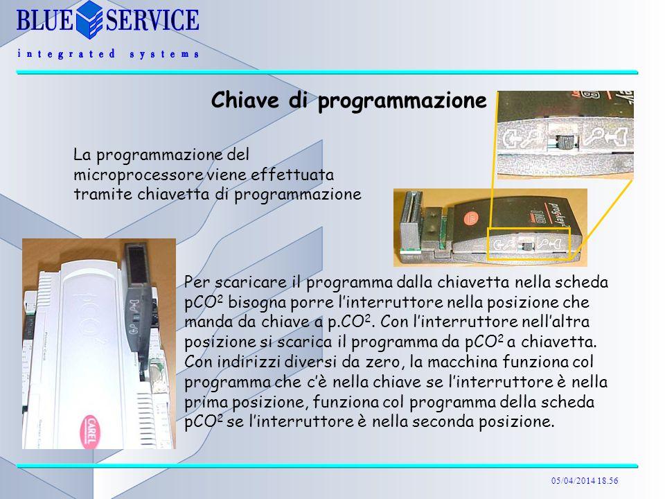 05/04/2014 18.57 Per scaricare il programma dalla chiavetta nella scheda pCO 2 bisogna porre linterruttore nella posizione che manda da chiave a p.CO 2.