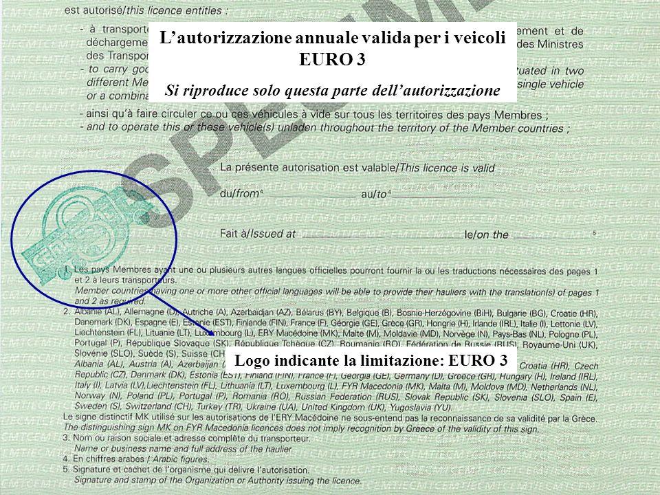 Dott. Gianfranco Martorano Lautorizzazione annuale valida per i veicoli EURO 3 Si riproduce solo questa parte dellautorizzazione Logo indicante la lim