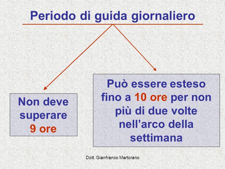 Dott. Gianfranco Martorano Non deve superare 9 ore Può essere esteso fino a 10 ore per non più di due volte nellarco della settimana Periodo di guida
