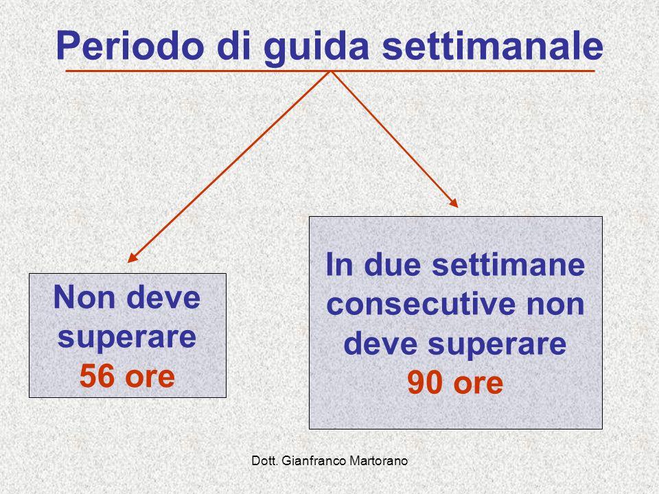 Dott. Gianfranco Martorano Periodo di guida settimanale Non deve superare 56 ore In due settimane consecutive non deve superare 90 ore