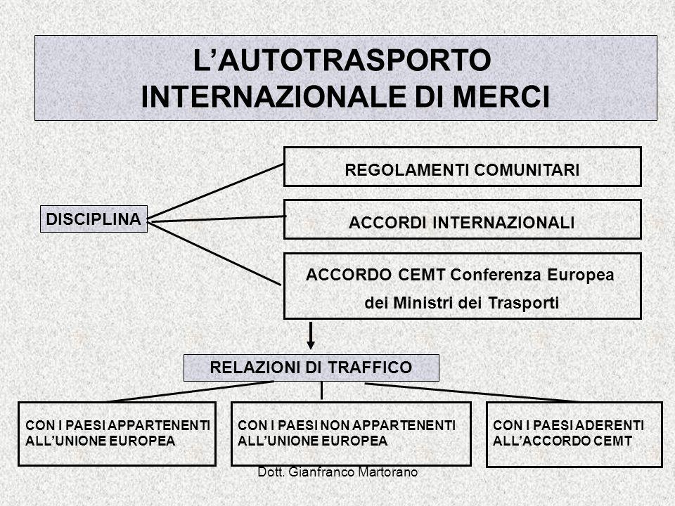 Dott. Gianfranco Martorano LAUTOTRASPORTO INTERNAZIONALE DI MERCI DISCIPLINA REGOLAMENTI COMUNITARI ACCORDO CEMT Conferenza Europea dei Ministri dei T