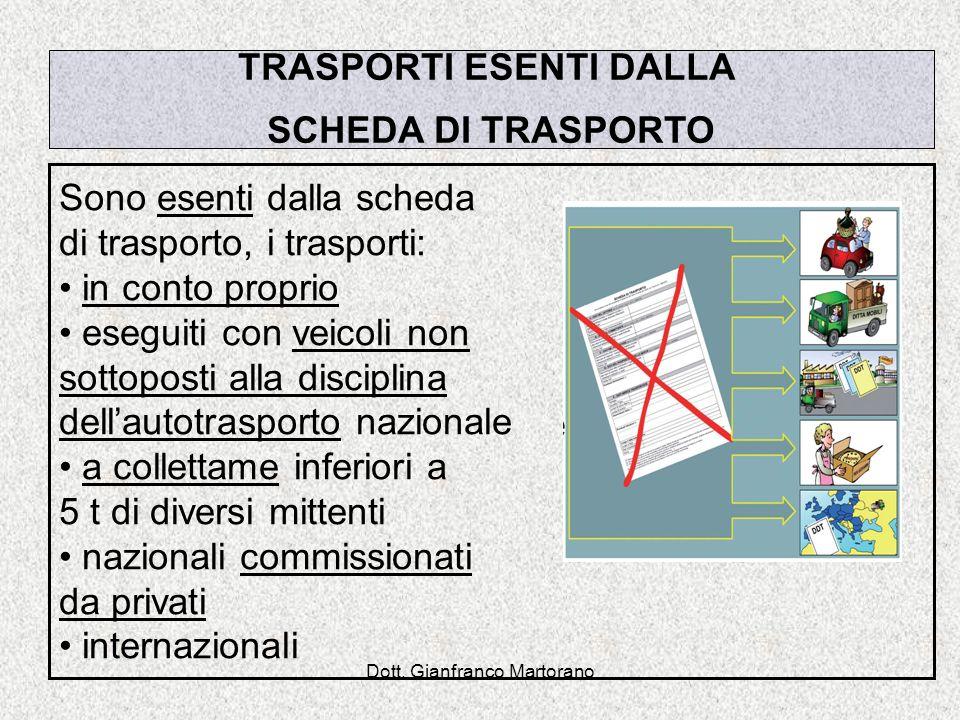 Dott. Gianfranco Martorano TRASPORTI ESENTI DALLA SCHEDA DI TRASPORTO Sono esenti dalla scheda di trasporto, i trasporti: in conto proprio eseguiti co