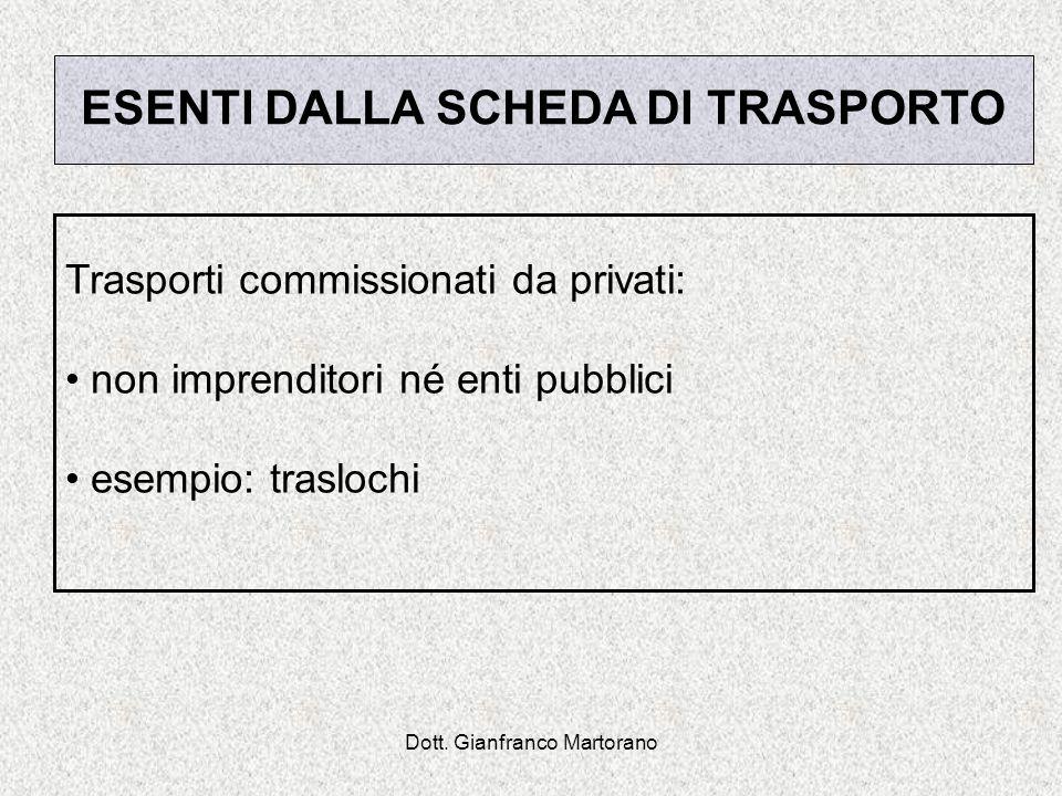Dott. Gianfranco Martorano ESENTI DALLA SCHEDA DI TRASPORTO Trasporti commissionati da privati: non imprenditori né enti pubblici esempio: traslochi
