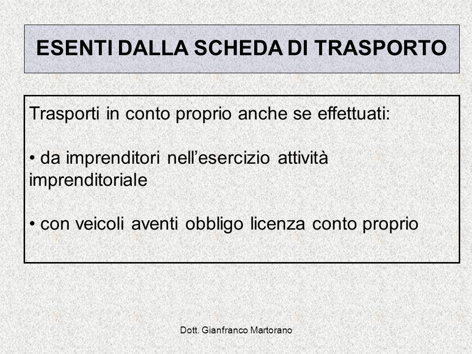 Dott. Gianfranco Martorano ESENTI DALLA SCHEDA DI TRASPORTO Trasporti in conto proprio anche se effettuati: da imprenditori nellesercizio attività imp