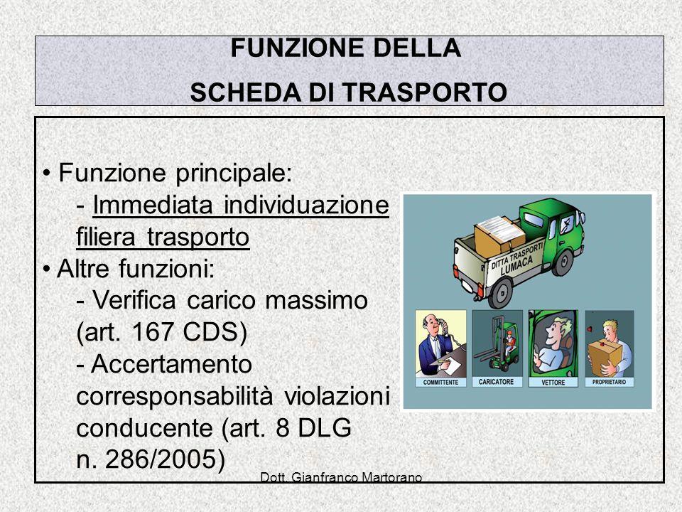 Dott. Gianfranco Martorano FUNZIONE DELLA SCHEDA DI TRASPORTO Funzione principale: - Immediata individuazione filiera trasporto Altre funzioni: - Veri