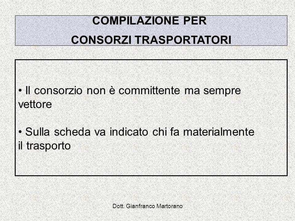 Dott. Gianfranco Martorano Il consorzio non è committente ma sempre vettore Sulla scheda va indicato chi fa materialmente il trasporto COMPILAZIONE PE
