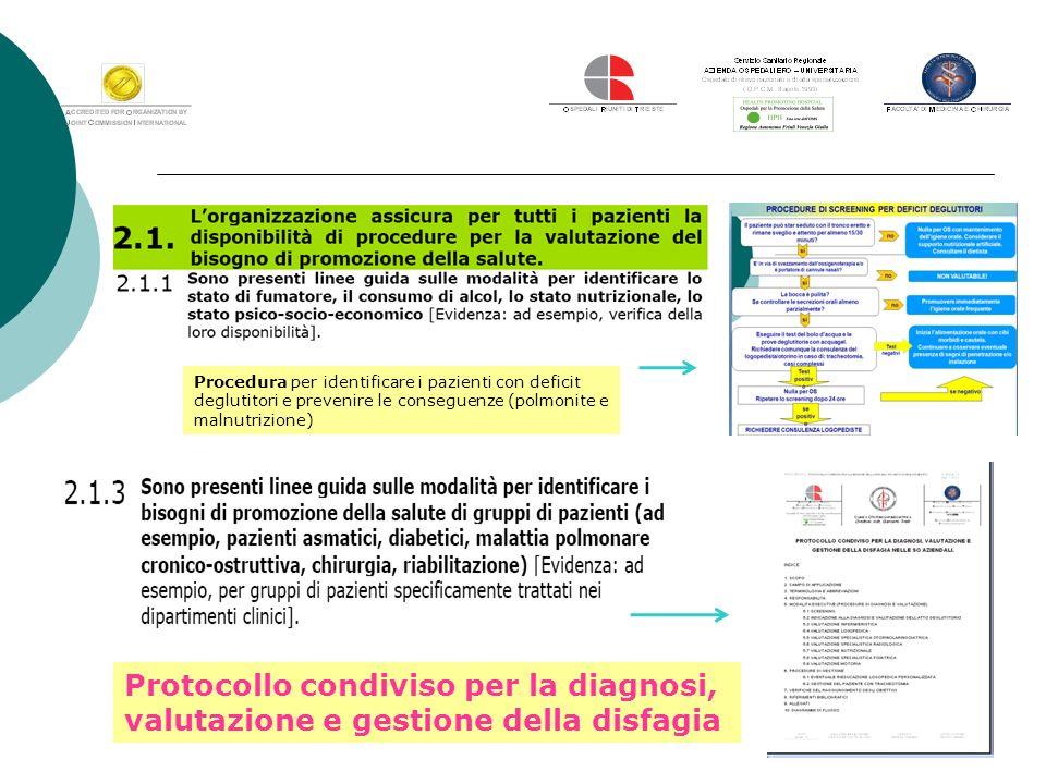 Procedura per identificare i pazienti con deficit deglutitori e prevenire le conseguenze (polmonite e malnutrizione) Protocollo condiviso per la diagn