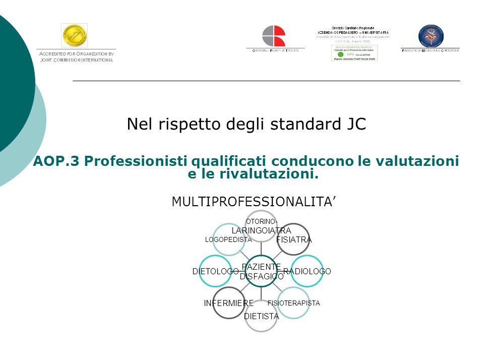 Nel rispetto degli standard JC AOP.3 Professionisti qualificati conducono le valutazioni e le rivalutazioni. MULTIPROFESSIONALITA PAZIENTE DISFAGICO O