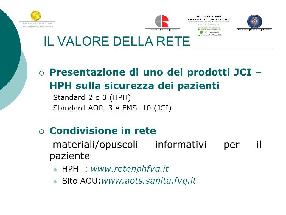 IL VALORE DELLA RETE Presentazione di uno dei prodotti JCI – HPH sulla sicurezza dei pazienti Standard 2 e 3 (HPH) Standard AOP. 3 e FMS. 10 (JCI) Con
