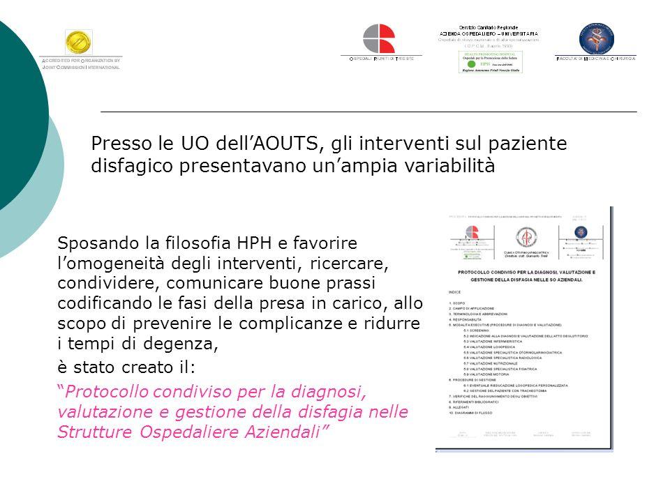 Garantire unalimentazione sicura al paziente disfagico Servizio di Dietetica Direzione Medica di Presidio Servizio di Logopedia S.C.