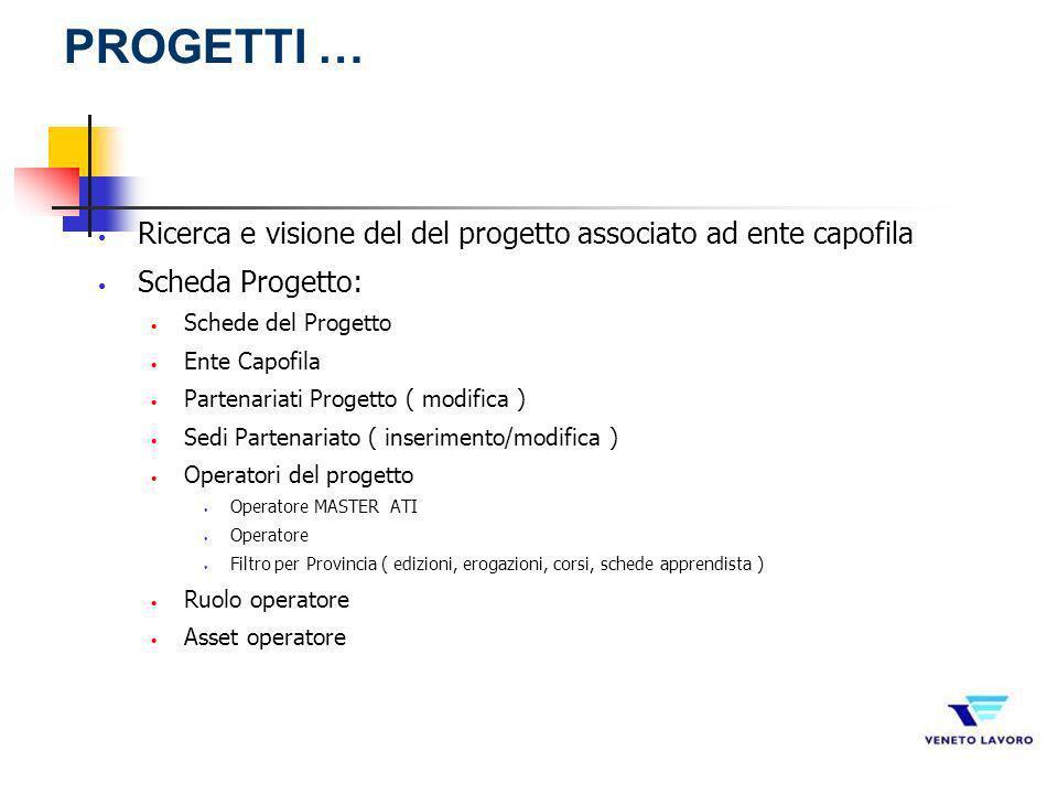Ricerca e visione del del progetto associato ad ente capofila Scheda Progetto: Schede del Progetto Ente Capofila Partenariati Progetto ( modifica ) Se