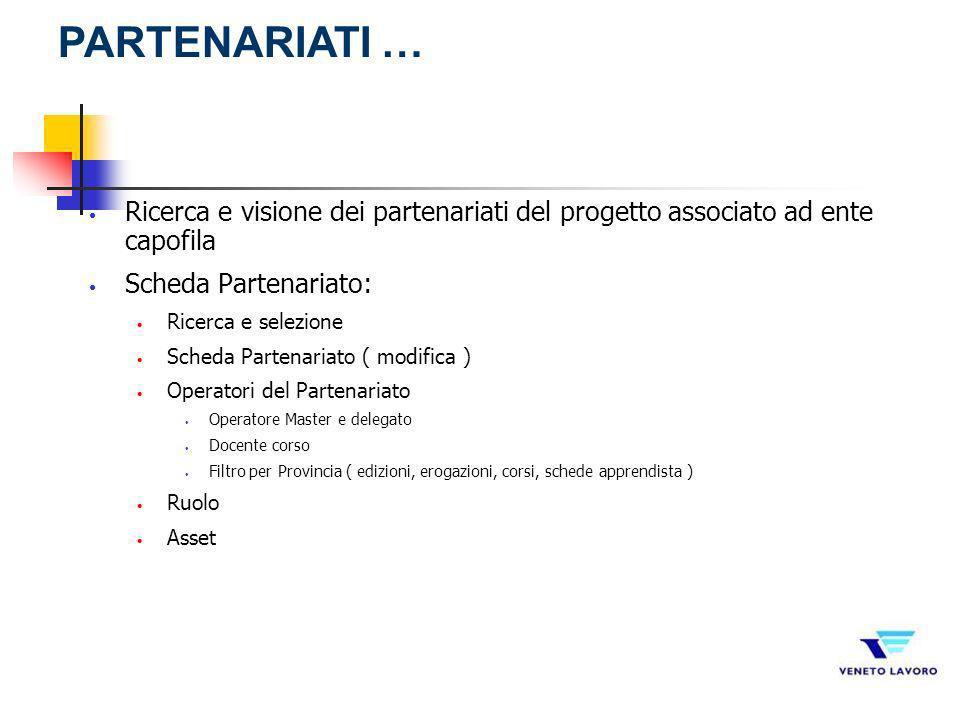 Ricerca e visione dei partenariati del progetto associato ad ente capofila Scheda Partenariato: Ricerca e selezione Scheda Partenariato ( modifica ) O