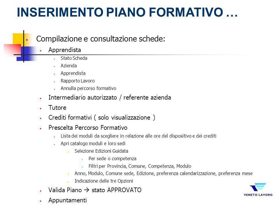 Compilazione e consultazione schede: Apprendista Stato Scheda Azienda Apprendista Rapporto Lavoro Annulla percorso formativo Intermediario autorizzato