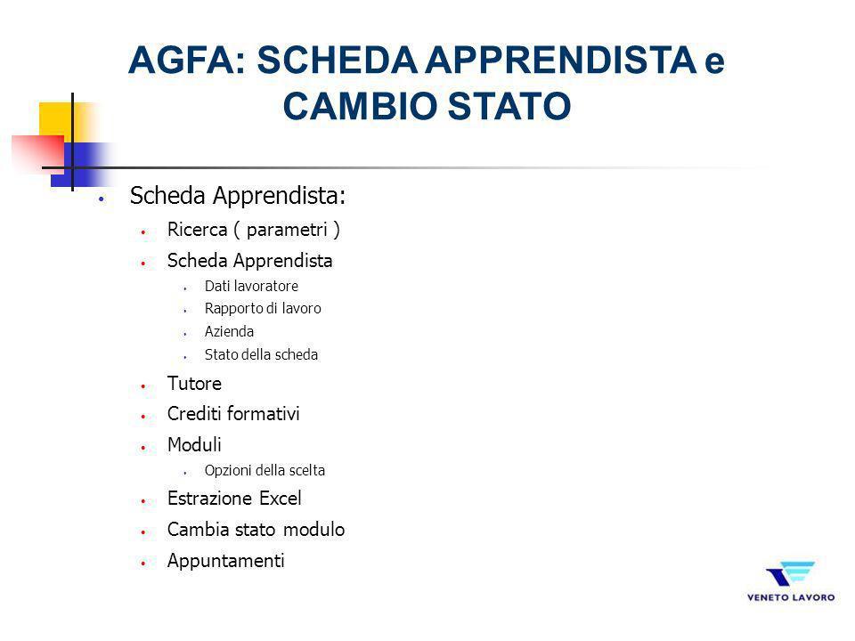 Scheda Apprendista: Ricerca ( parametri ) Scheda Apprendista Dati lavoratore Rapporto di lavoro Azienda Stato della scheda Tutore Crediti formativi Mo