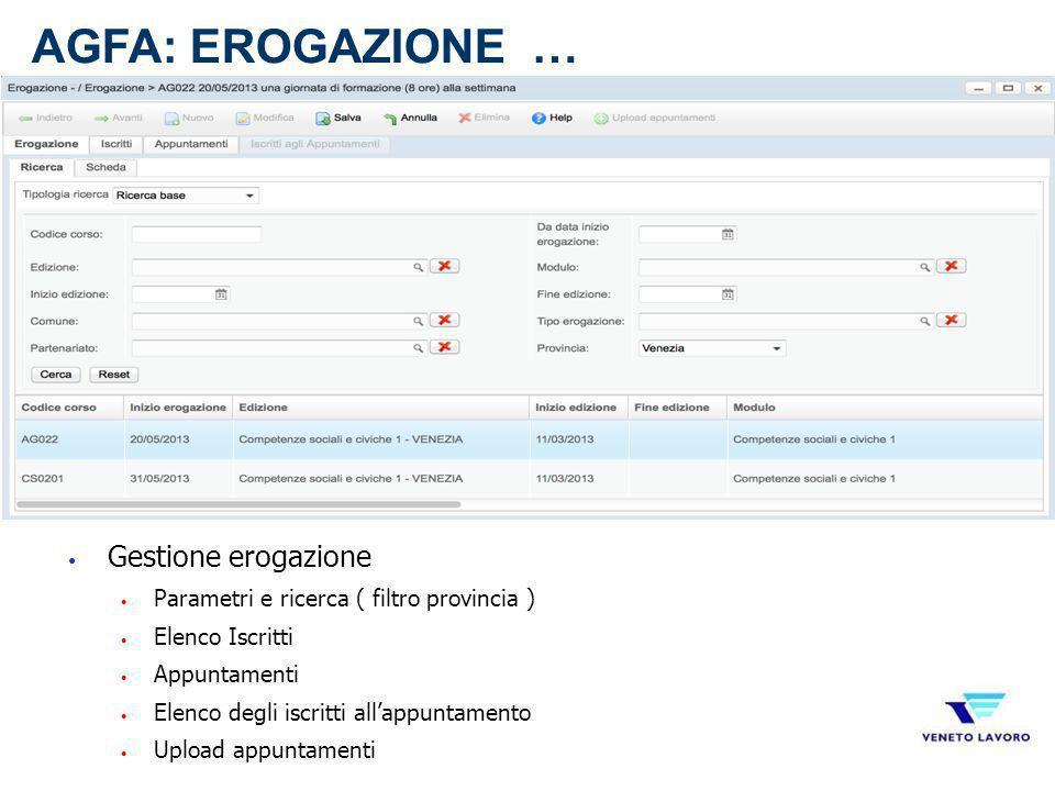 Gestione erogazione Parametri e ricerca ( filtro provincia ) Elenco Iscritti Appuntamenti Elenco degli iscritti allappuntamento Upload appuntamenti AG