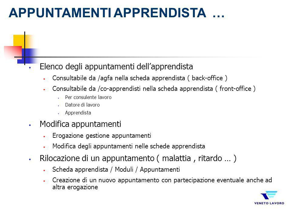 Elenco degli appuntamenti dellapprendista Consultabile da /agfa nella scheda apprendista ( back-office ) Consultabile da /co-apprendisti nella scheda