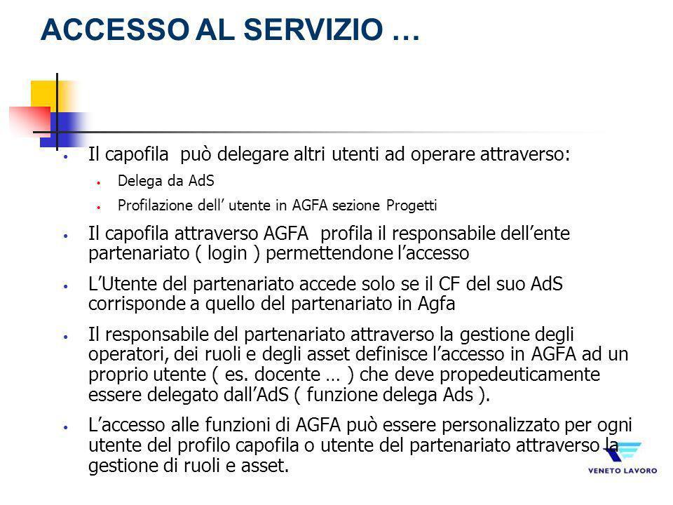 Il capofila può delegare altri utenti ad operare attraverso: Delega da AdS Profilazione dell utente in AGFA sezione Progetti Il capofila attraverso AG