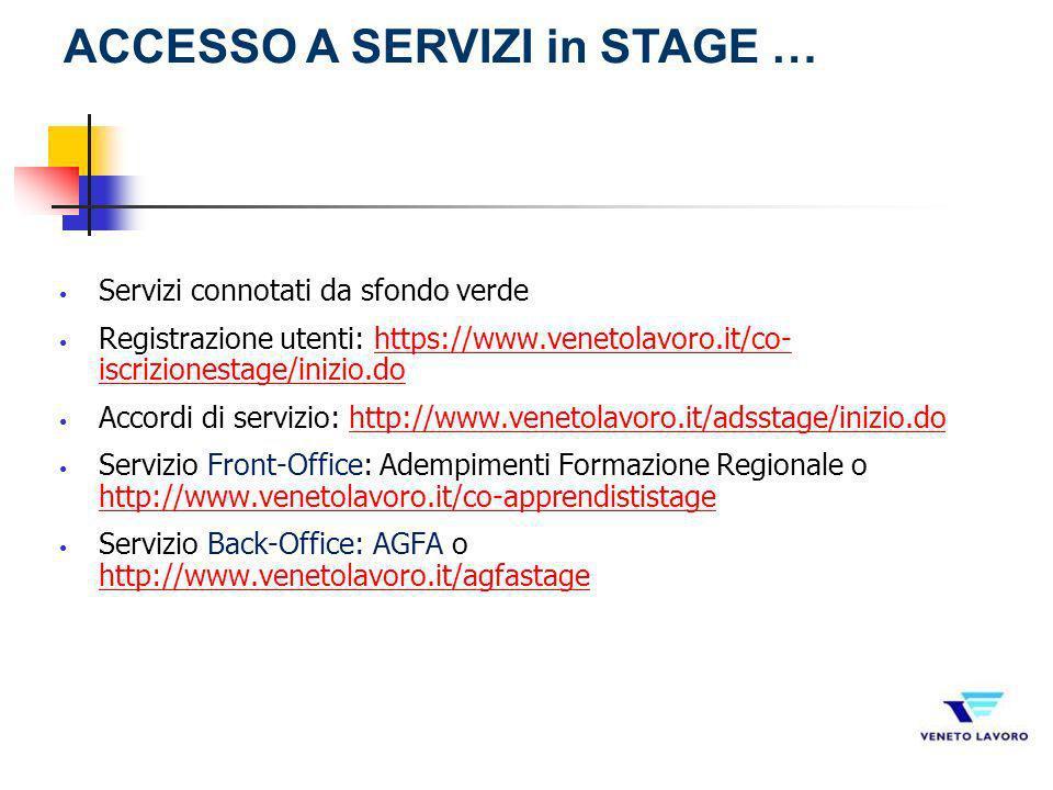 Servizi connotati da sfondo verde Registrazione utenti: https://www.venetolavoro.it/co- iscrizionestage/inizio.dohttps://www.venetolavoro.it/co- iscri