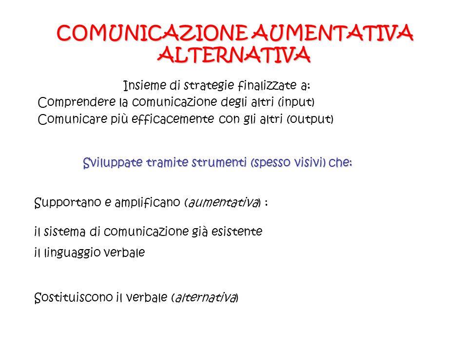 Sviluppate tramite strumenti (spesso visivi) che: Supportano e amplificano (aumentativa) : Sostituiscono il verbale (alternativa) il sistema di comuni