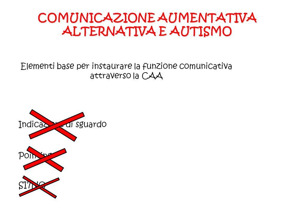 COMUNICAZIONE AUMENTATIVA ALTERNATIVA E AUTISMO Elementi base per instaurare la funzione comunicativa attraverso la CAA Indicazione di sguardo Pointin