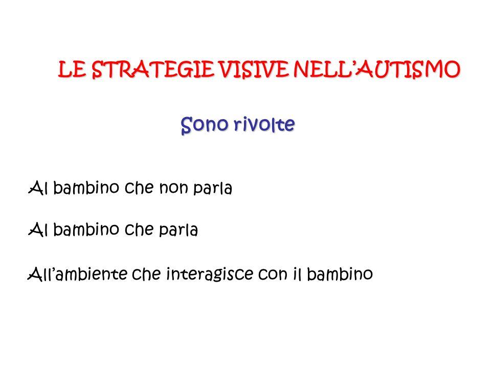 LE STRATEGIE VISIVE NELLAUTISMO Al bambino che non parla Al bambino che parla Allambiente che interagisce con il bambino Sono rivolte