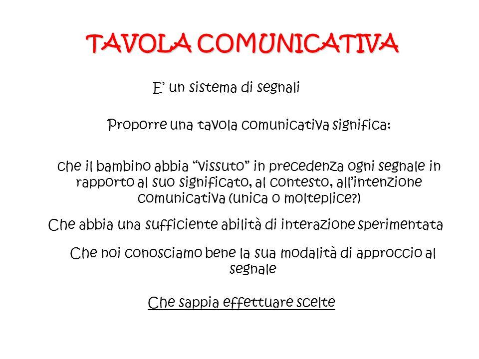 TAVOLA COMUNICATIVA E un sistema di segnali Proporre una tavola comunicativa significa: che il bambino abbia vissuto in precedenza ogni segnale in rap
