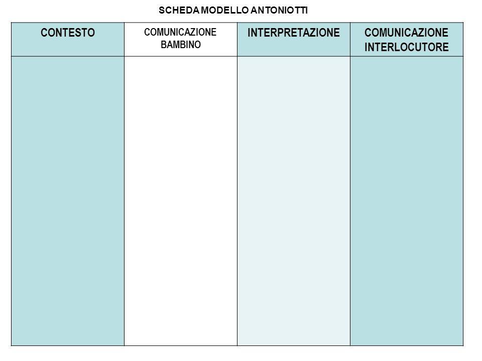 CONTESTO COMUNICAZIONE BAMBINO INTERPRETAZIONECOMUNICAZIONE INTERLOCUTORE SCHEDA MODELLO ANTONIOTTI