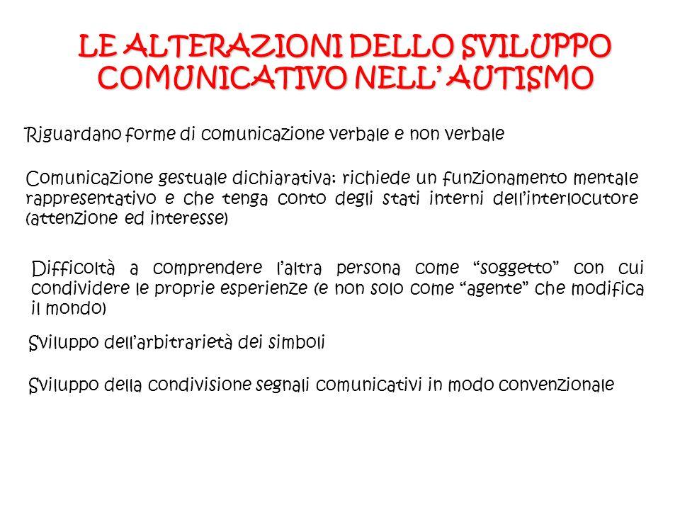 LE ALTERAZIONI DELLO SVILUPPO COMUNICATIVO NELL AUTISMO Difficoltà a comprendere laltra persona come soggetto con cui condividere le proprie esperienz