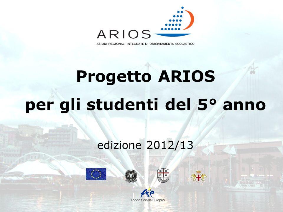 24 Istituti 280 Studenti 160 Solo colloqui 120 Stage COMPARAZIONE ARIOS 2010 – ARIOS 2012 (TRE ANNI) 21 Istituti 280 Studenti 140 Solo colloqui 140 Stage ARIOS A.