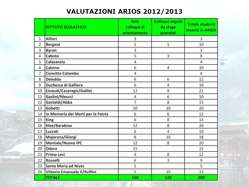 RIFERIMENTI Centro Atene – Salita Dinegro 7/12 - 16123 Genova Orario: dal lunedì al venerdì, 8.30 – 17.30 Francesca PessinaTel.