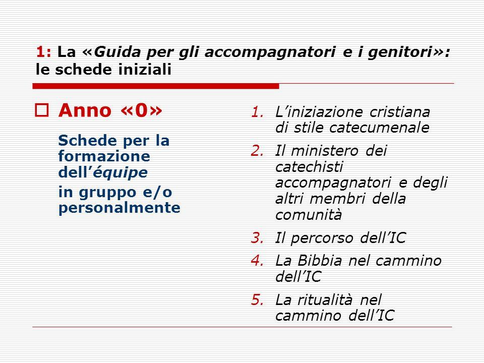 1: La «Guida per gli accompagnatori e i genitori»: le schede iniziali Anno «0» Schede per la formazione delléquipe in gruppo e/o personalmente 1.Liniz
