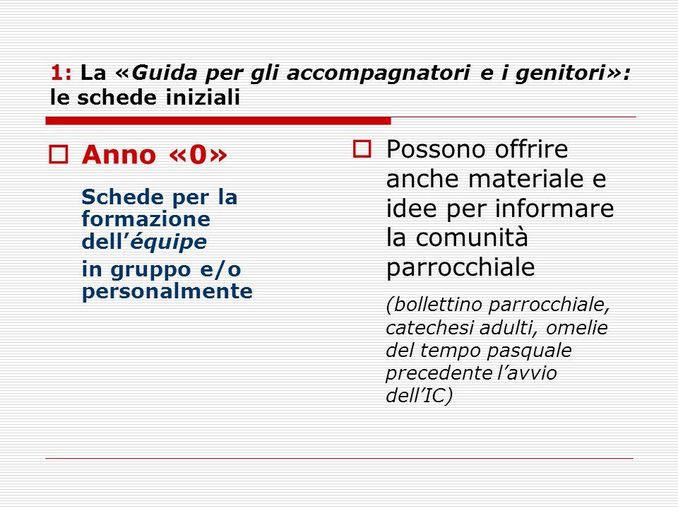 1: La «Guida per gli accompagnatori e i genitori»: le schede iniziali Anno «0» Schede per la formazione delléquipe in gruppo e/o personalmente Possono
