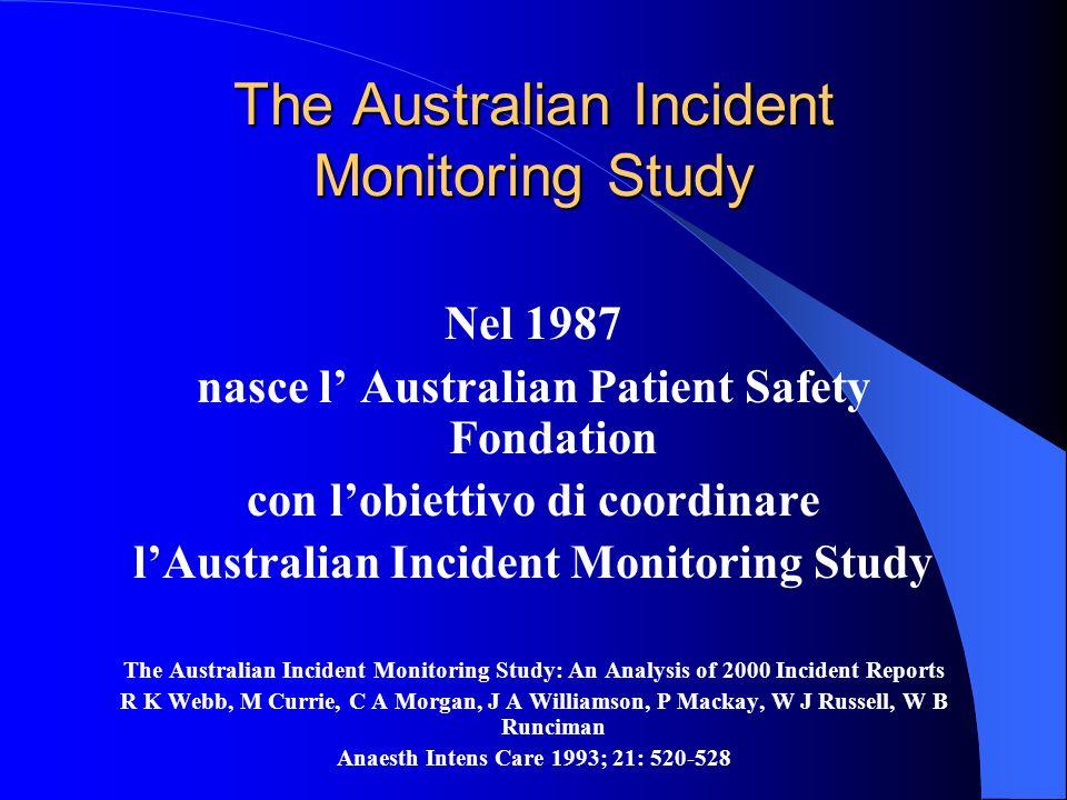 The Australian Incident Monitoring Study Nel 1987 nasce l Australian Patient Safety Fondation con lobiettivo di coordinare lAustralian Incident Monito