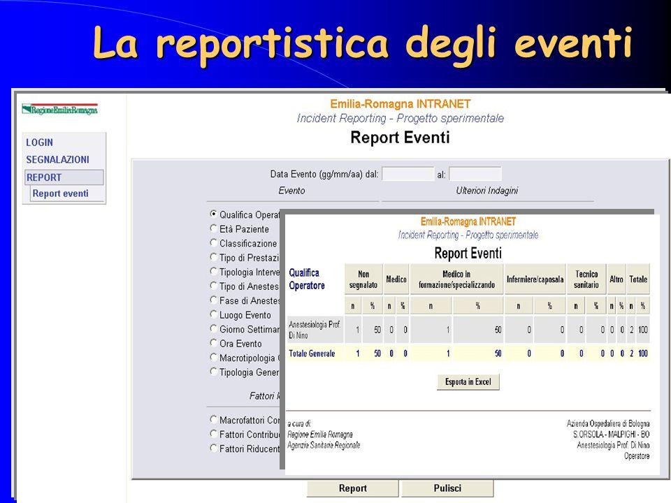 La reportistica degli eventi La reportistica degli eventi