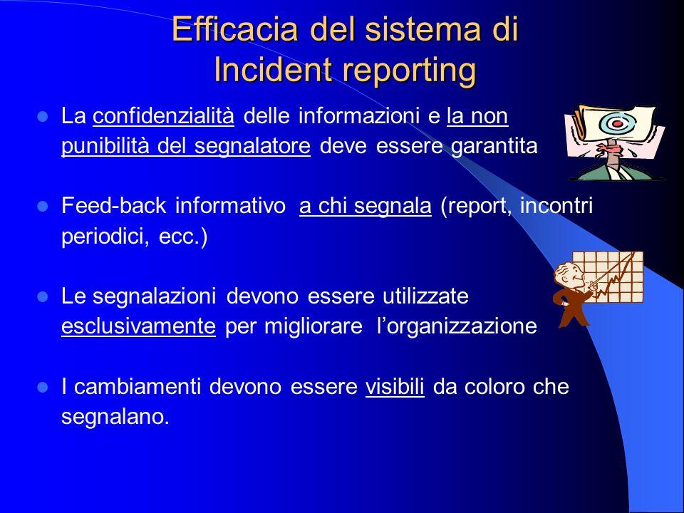La confidenzialità delle informazioni e la non punibilità del segnalatore deve essere garantita Feed-back informativo a chi segnala (report, incontri