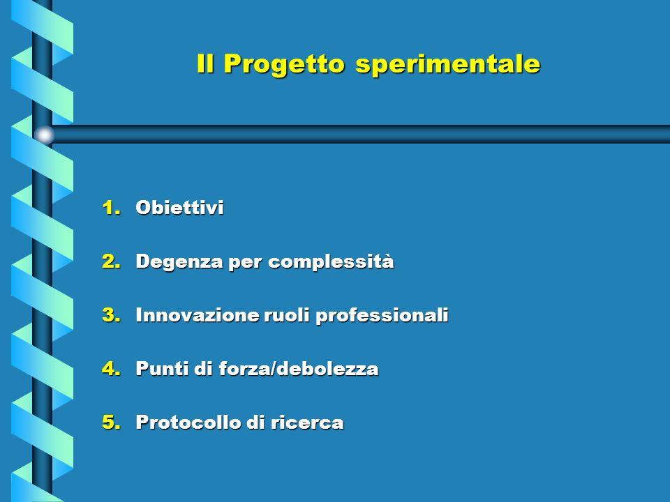 Il Progetto sperimentale 1.Obiettivi 2.Degenza per complessità 3.Innovazione ruoli professionali 4.Punti di forza/debolezza 5.Protocollo di ricerca