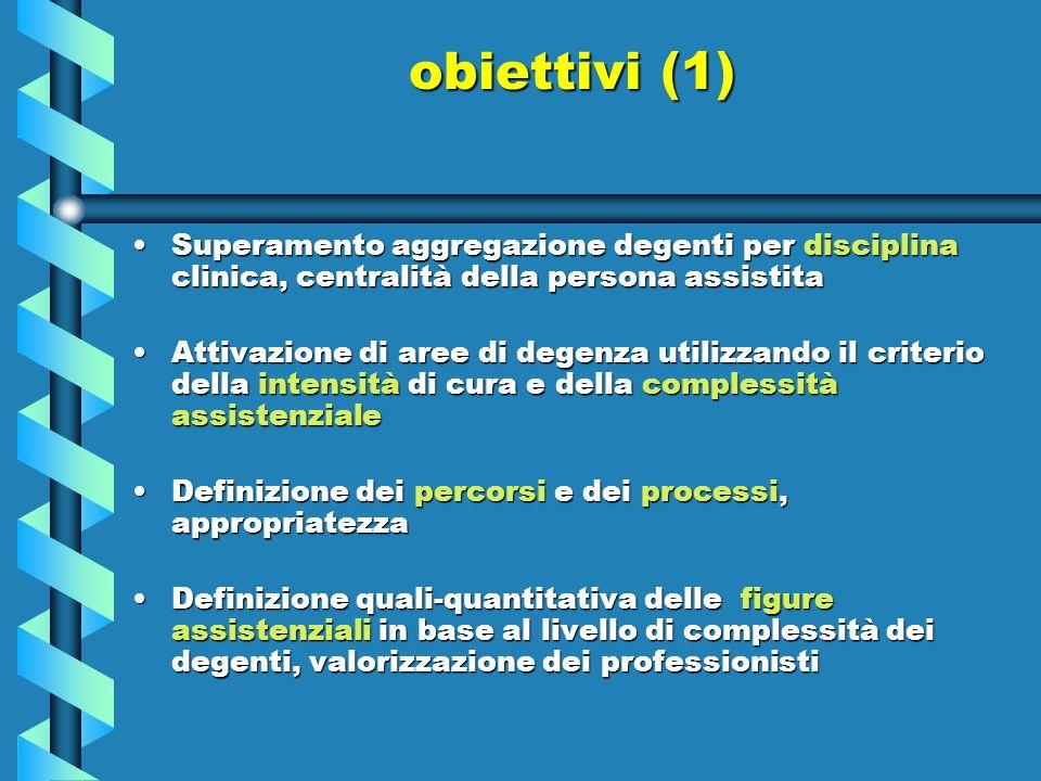 obiettivi (1) Superamento aggregazione degenti per disciplina clinica, centralità della persona assistitaSuperamento aggregazione degenti per discipli