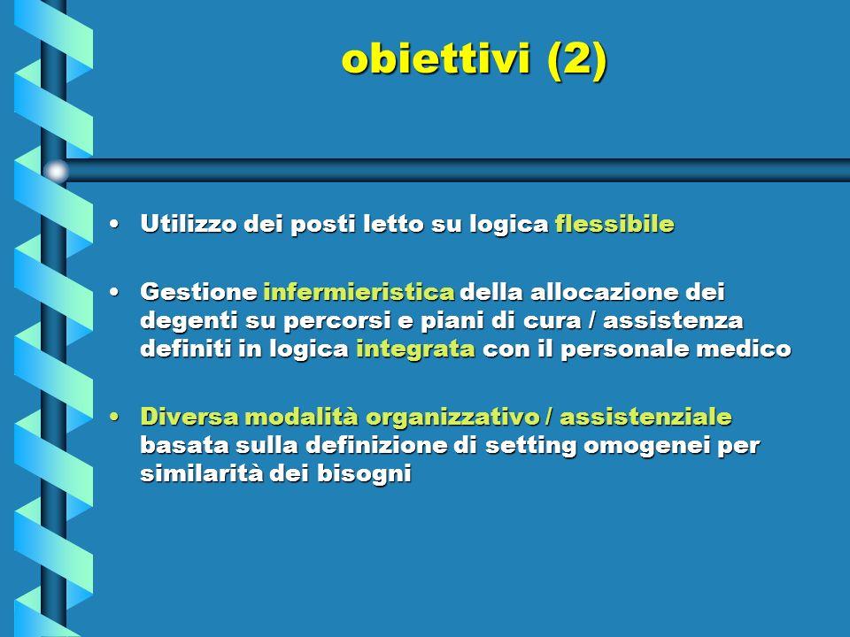 obiettivi (2) Utilizzo dei posti letto su logica flessibileUtilizzo dei posti letto su logica flessibile Gestione infermieristica della allocazione de