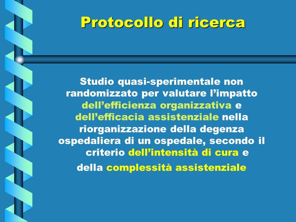 Protocollo di ricerca Studio quasi-sperimentale non randomizzato per valutare limpatto dellefficienza organizzativa e dellefficacia assistenziale nell