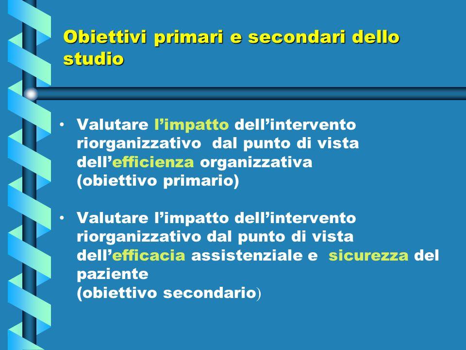 Obiettivi primari e secondari dello studio Valutare limpatto dellintervento riorganizzativo dal punto di vista dellefficienza organizzativa (obiettivo