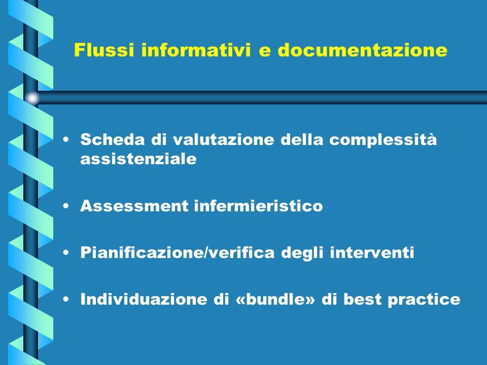 Flussi informativi e documentazione Scheda di valutazione della complessità assistenziale Assessment infermieristico Pianificazione/verifica degli interventi Individuazione di «bundle» di best practice