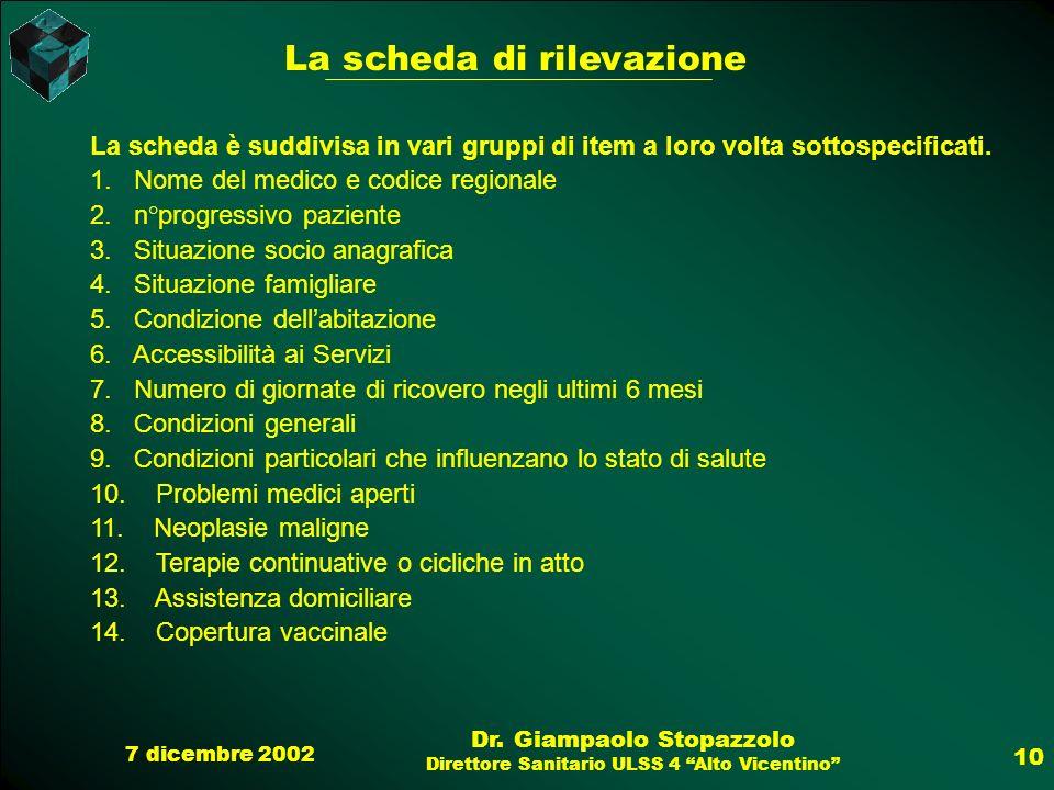 7 dicembre 2002 Dr. Giampaolo Stopazzolo Direttore Sanitario ULSS 4 Alto Vicentino 10 La scheda è suddivisa in vari gruppi di item a loro volta sottos