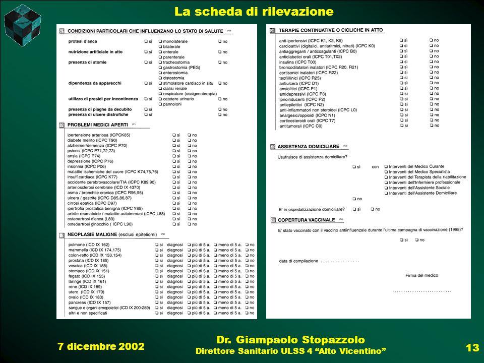 7 dicembre 2002 Dr. Giampaolo Stopazzolo Direttore Sanitario ULSS 4 Alto Vicentino 13 La scheda di rilevazione
