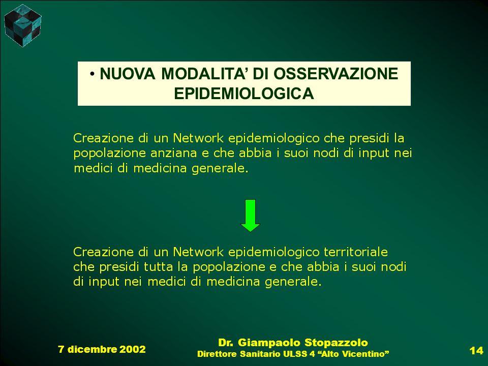 7 dicembre 2002 Dr. Giampaolo Stopazzolo Direttore Sanitario ULSS 4 Alto Vicentino 14 NUOVA MODALITA DI OSSERVAZIONE EPIDEMIOLOGICA